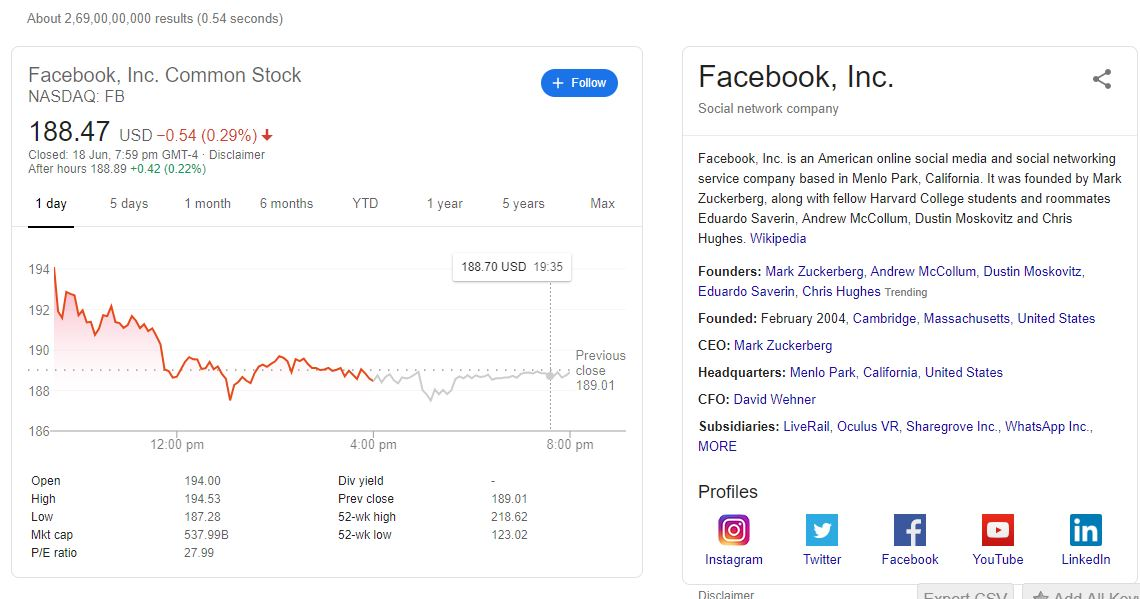 Facebook Share Price